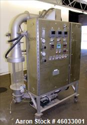 Used- Coating Place Inc Wurster Fluid Bed Coating System
