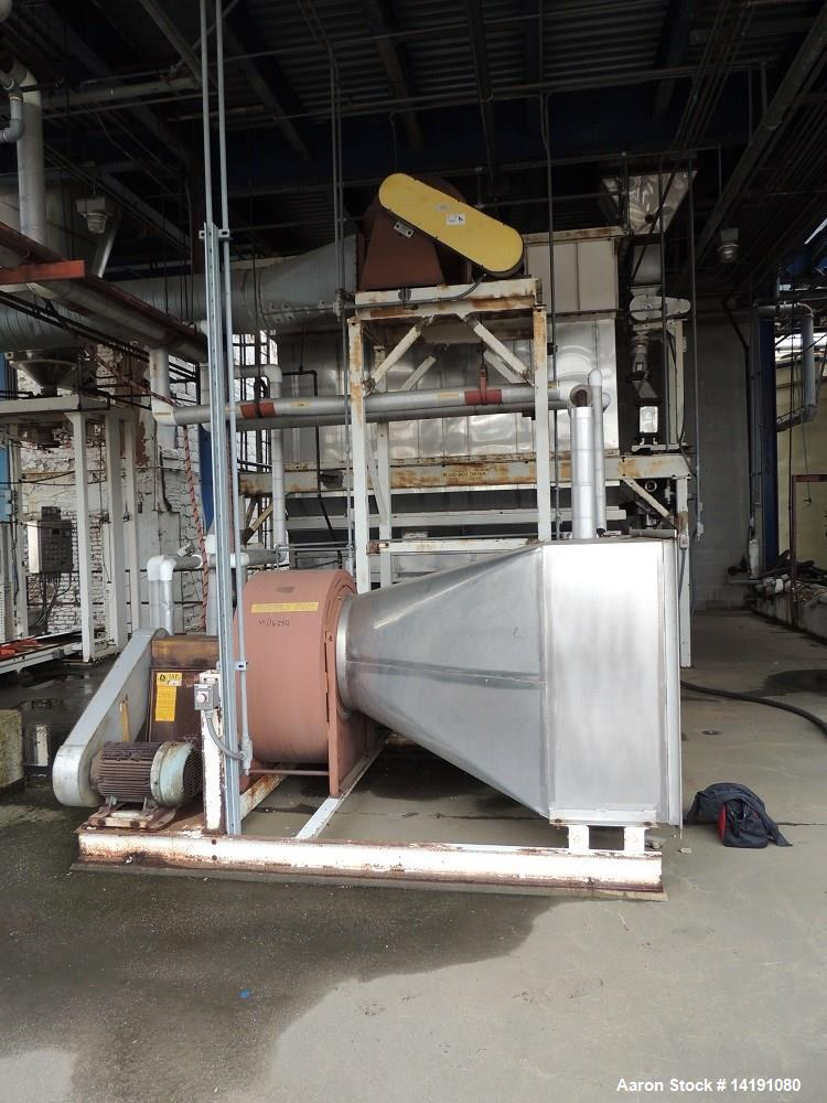 """Used- 36"""" x 12' Witte T316L SS Fluid Bed Dryer"""