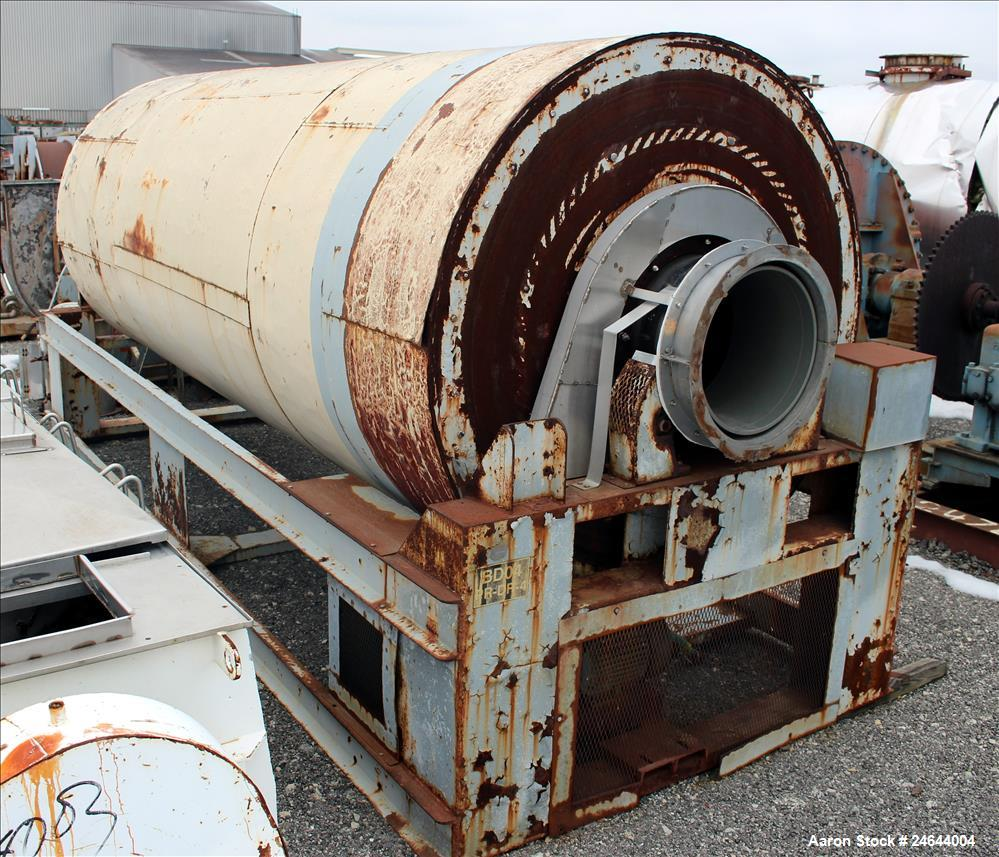 Used-  Rotary Air Dryer, 304 Stainless Steel