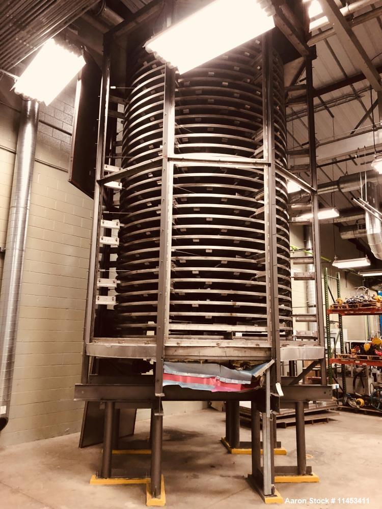 Used- Wyssmont Turbo Dryer
