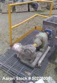 Used- Bepex Solidaire Dryer
