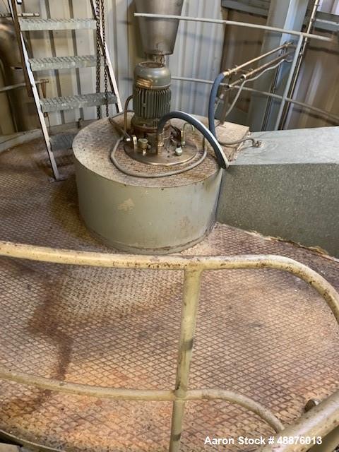 Used- Anhydro Spray Dryer, Type II/6