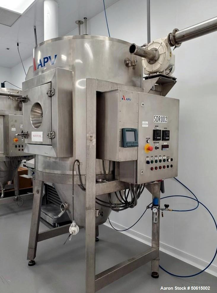 Used- APV Anhydro Electrically Heated Pilot Spray Drying Plant