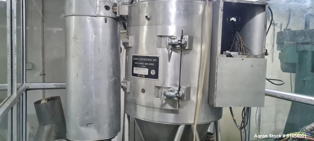 Used- Bowen Engineering BLSA Laboratory Spray Dryer