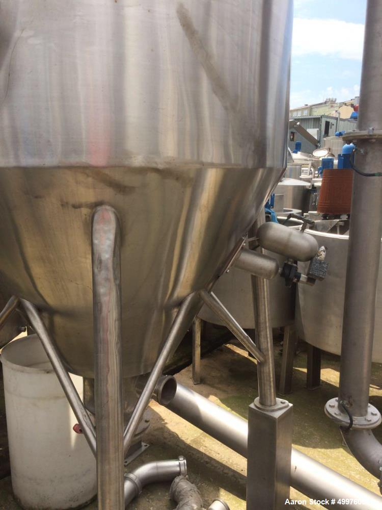 Used- GEA Niro Pilot Spray Drying Plant