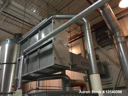Used- Donaldson Torit Model CPC16 Powercore Dust Collector