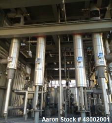 Used- Texas Systems & Control Inc. Distillation System.