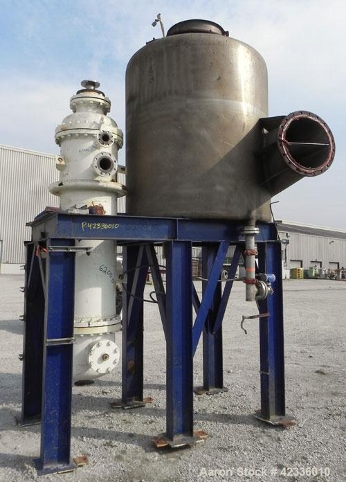 Used- Stainless Steel Triple Effect Falling Film Evaporator