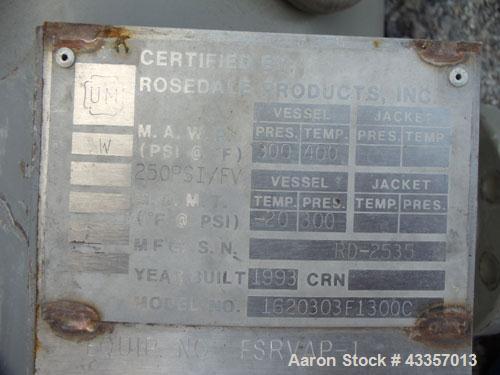 Used- Rosedale Cartridge Filter, Model 1620303F1300C