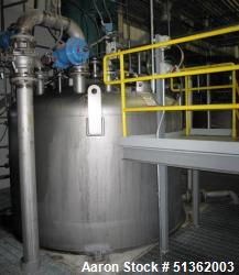 Used- Rosenmund Liquid Discharge Filter, 6.0 m2
