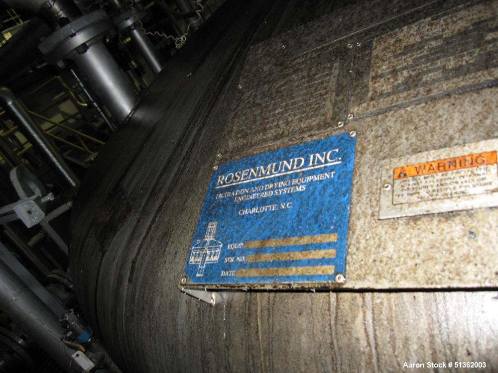 Used- Rosenmund Liquid Discharge Filter, 6.0 m2