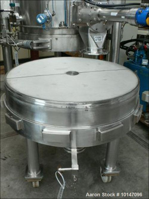 Used-Rosenmund Guedu Nutsche Filter/Dryer, Model GRF-750 D, Hastelloy C22 (2.4602), polished inside, filter surface 0.75 M2,...