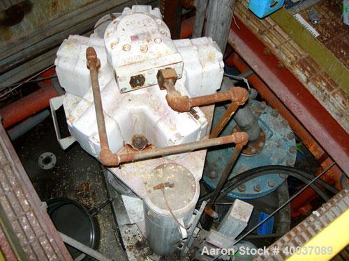 Used- Stainless Steel Rosenmund Filter Dryer