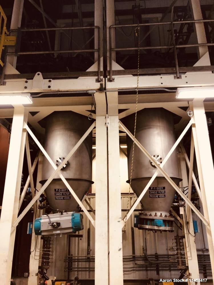 Used- 21.8 Square Meter (234 Square Foot) Dr. M Fundabac Candle Filter