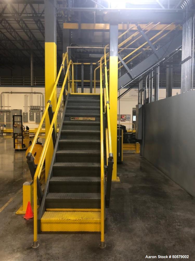 Used- Distribution Center Equipment