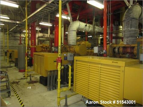 Used- 3.2 MW Cogeneration Plant