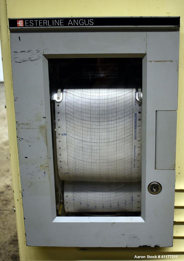 Used- Diosna Model P 25 High-Shear Mixer-Granulator
