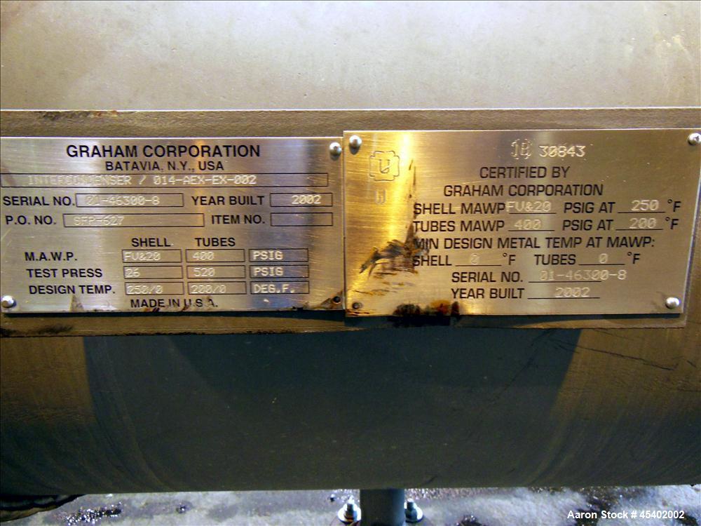 Unused- Graham Corporation Multi-Pass Shell & Tube Heat Exchanger