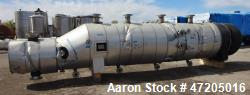 https://www.aaronequipment.com/Images/ItemImages/Heat-Exchangers/Shell-and-Tube-Stainless/medium/Perry-Machinery-KTUSS-24X42_47205016_aa.jpg