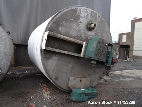 Used- 8000 Gallon Mueller Kettle. 316 stainless steel construction. Approximately 10' diameter x 12' straight side, dish top...
