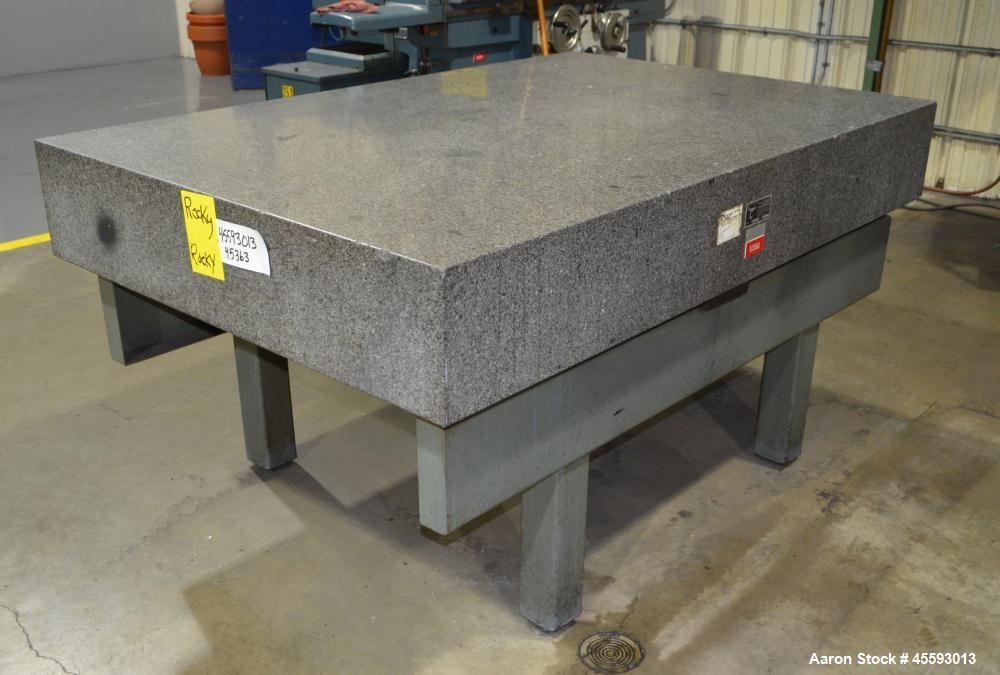 Used Tru Stone 5 X 7 Granite Surface Plate C W