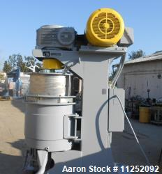 Used- Union Process Attritor Mill, Model Q-100