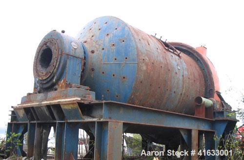 Conical Ball Mills VS Chilean Pan Mills  Conical Ball Mill