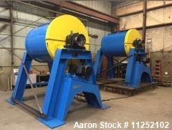 https://www.aaronequipment.com/Images/ItemImages/Mills/Ball-Mill/medium/Patterson-D_11252102_aa.jpg