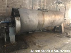 Used-Paul O. Abbe 50? x 135? Jacketed Rotary Ball Mill