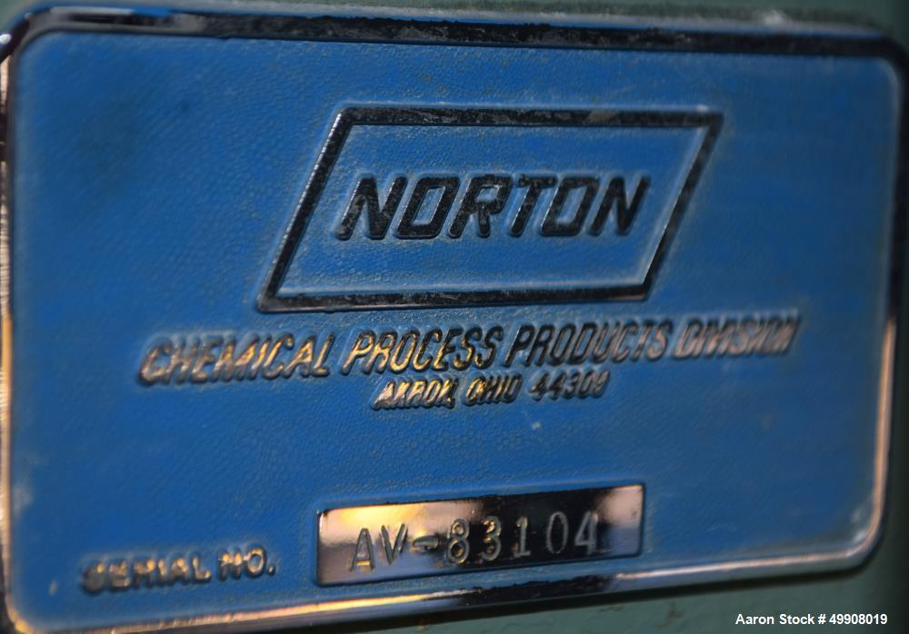 Used- Norton Ball Mill.