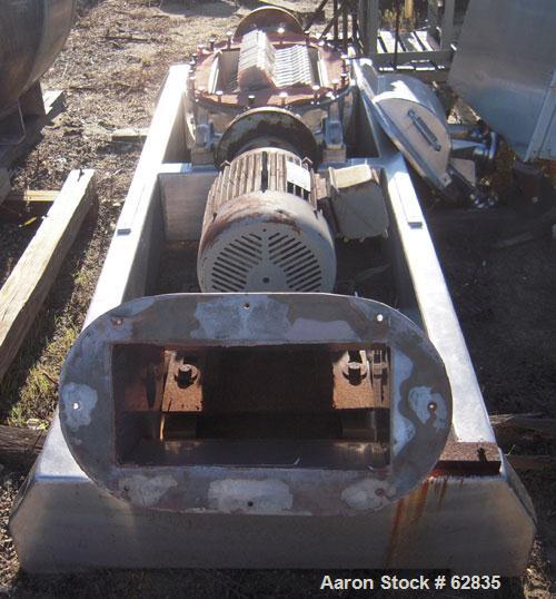 Used- Fitzpatrick Therminutor Comminuting Mill
