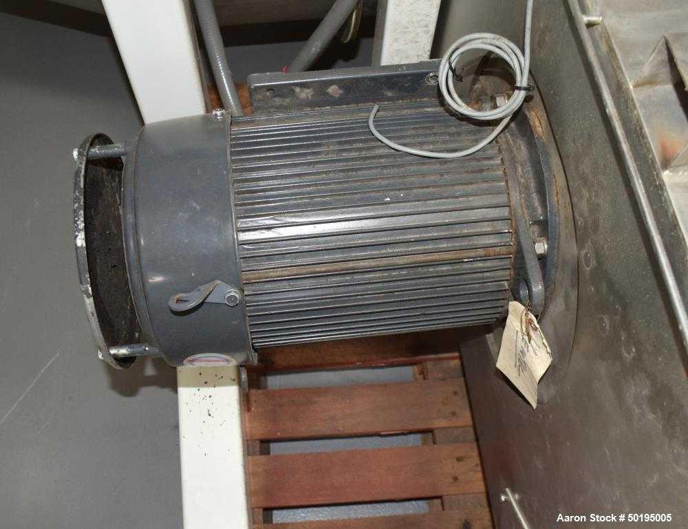Used-Kemutec Kek Cone Mill, Stainless Steel. Top feed with hopper, bottom discharge. Includes beater bar and screen. Driven ...