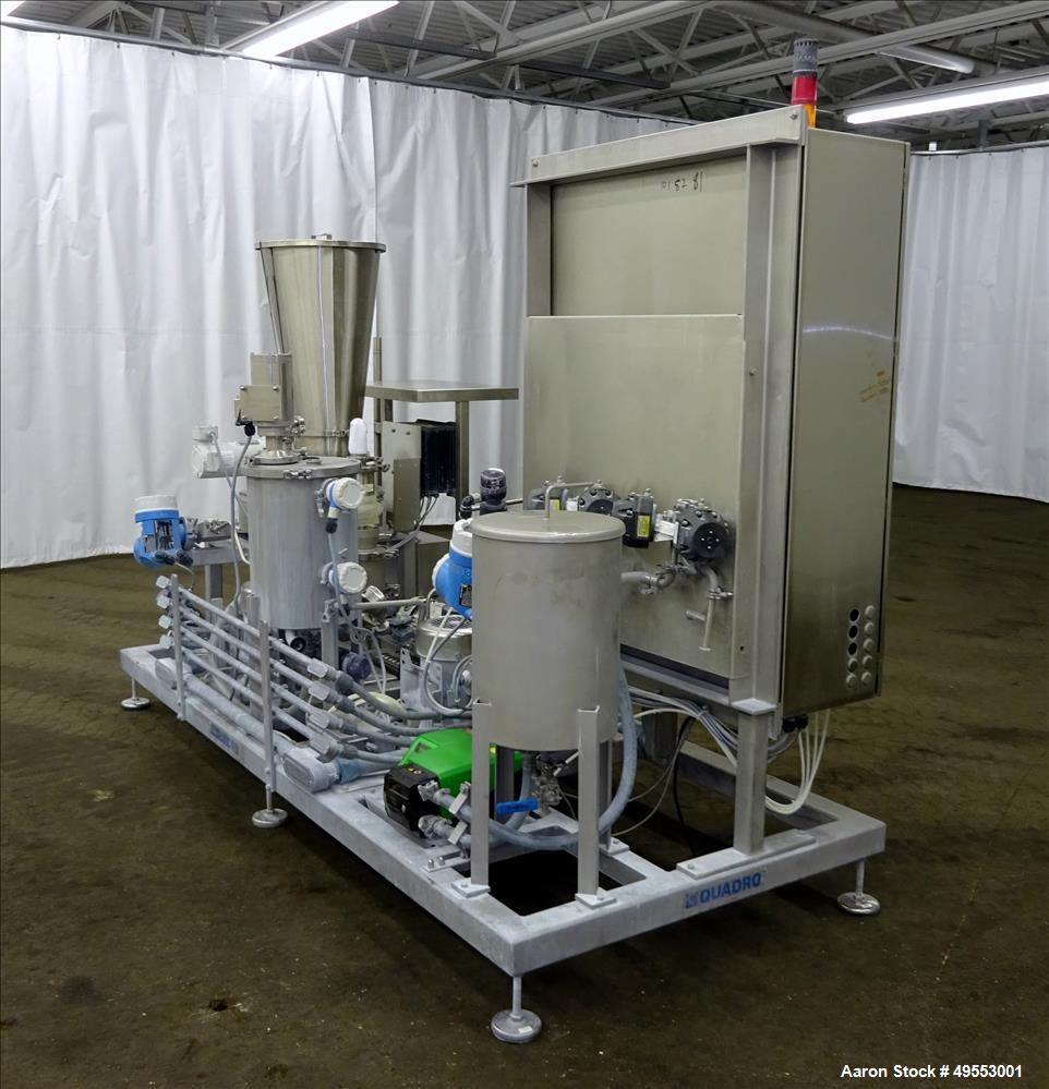 Used- Quadro Continuous Disperser System. Consisting of (2) Quadro ZC0 pilot scale powder disperser, 316 stainless steel. Li...