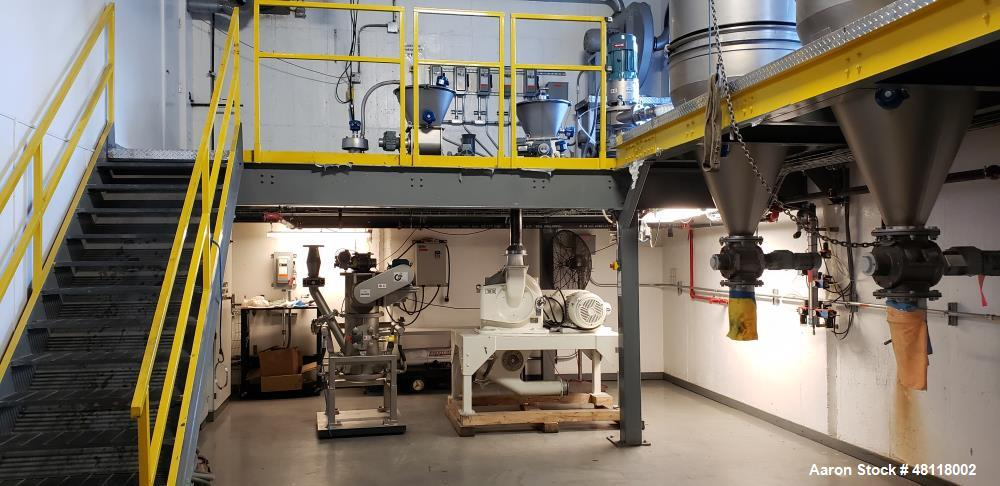 Used- STM S.R.L. Micronization and Classification Plant with Jet Mill MJS 300
