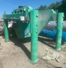Used- Fluid Quip Horizontal Rotor Impact Mill