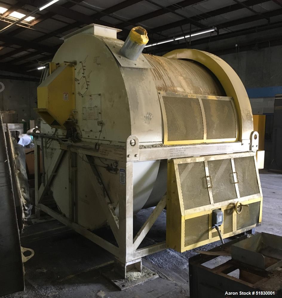 Used-Continental MARK VI, Rollo-Mixer