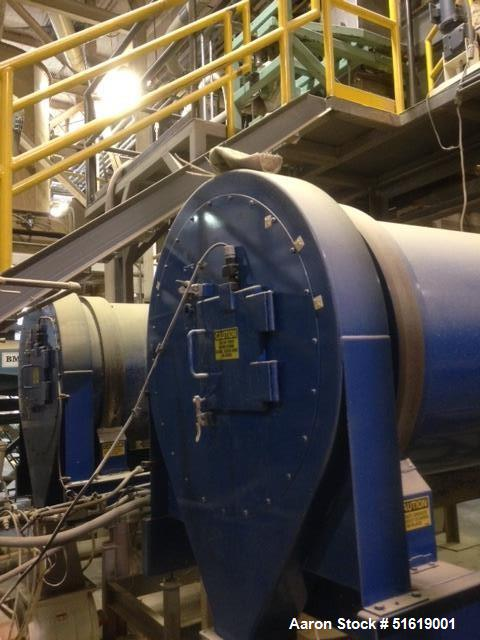 Used- Munson Rotary Continuous Mixer
