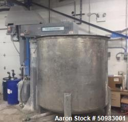 Used- Morehouse Cowles Dissolver/ Disperser