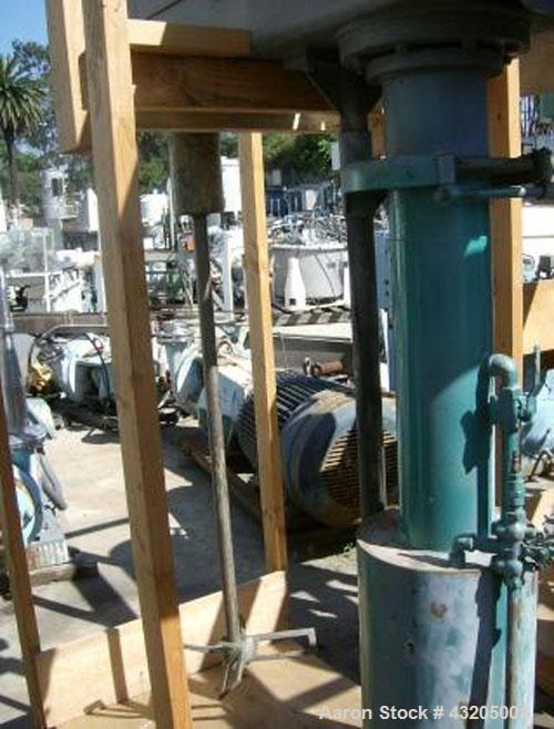 Used- Mooney Slow Speed Disperser
