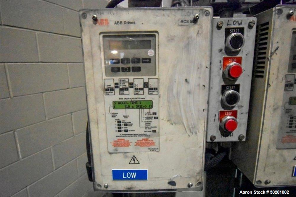 Used- Morehouse Cowles Viscomax Dual Shaft Dissolver.