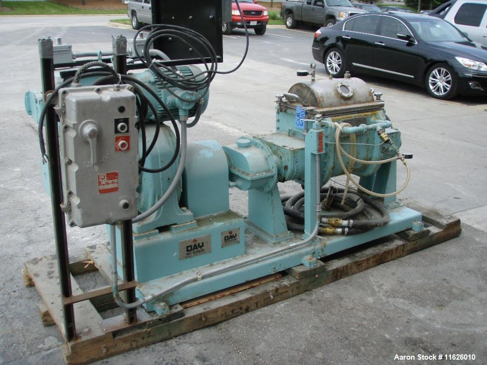 Used- J H Day Double Arm Sigma Mixer