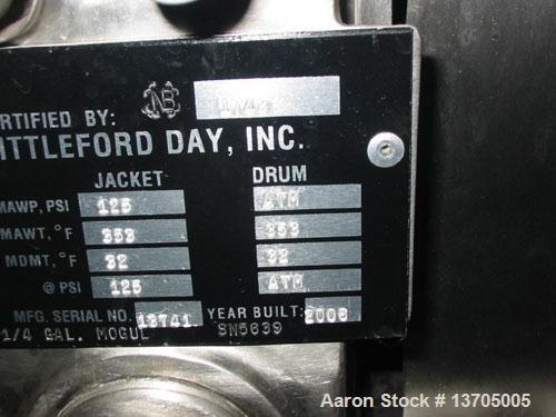 Unused-1 Quart Littleford Day Mogul Sanitary, Jacketed, Sigma Blade Mixer