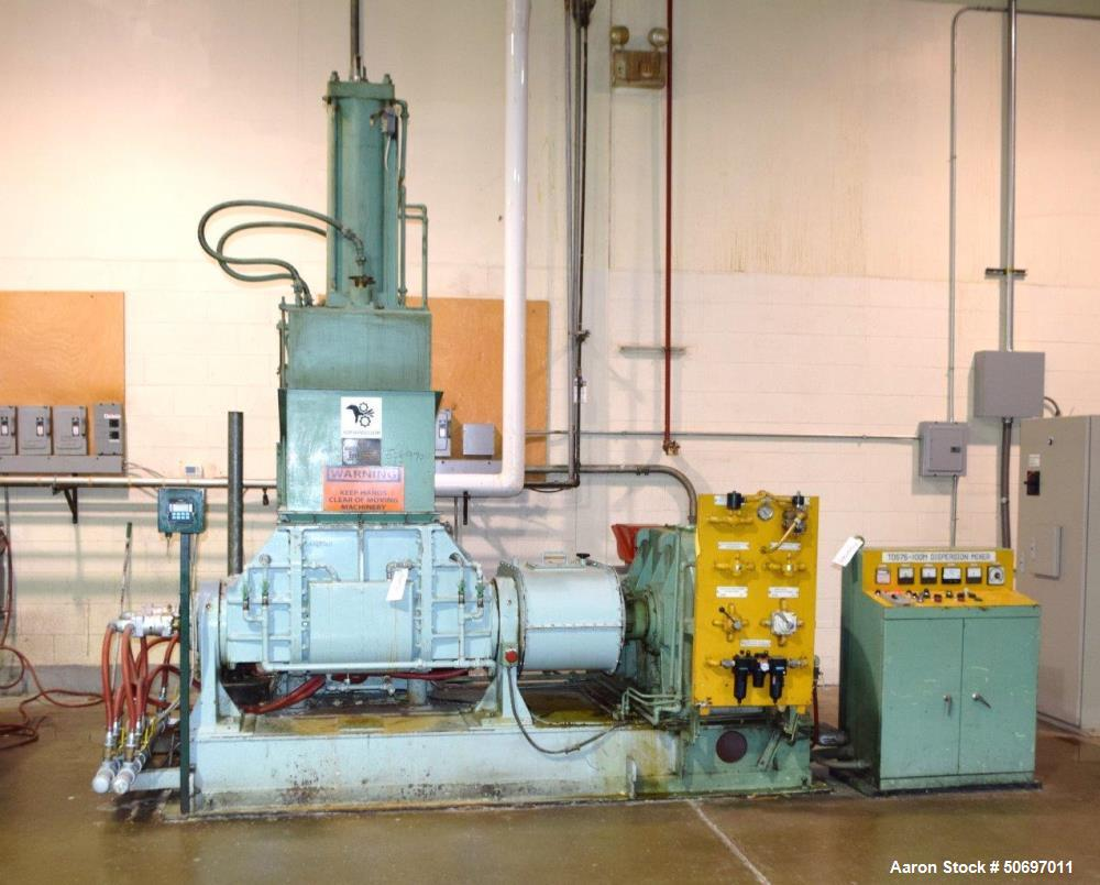 Used- Toshin Co. Double Arm Mixer / Hybrid Kneader - Dispersion Mixer, Model TDS