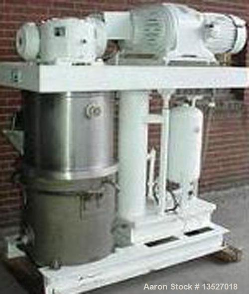 Used-Ross 40 gallon double planetary mixer. Stainless steel contact parts. With jacketed mix can and non-vacuum dust hood. A...