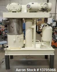 Used- 10 Gallon Ross Double Planetary Mixer
