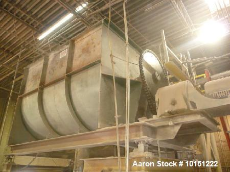 "Used- Double Ribbon Mixer. Approximately 320 cubic foot working capacity, chain driven by 30 hp motor. Has 12"" diameter air ..."
