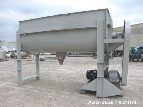 Used- Stainless Steel Ribbon Blender