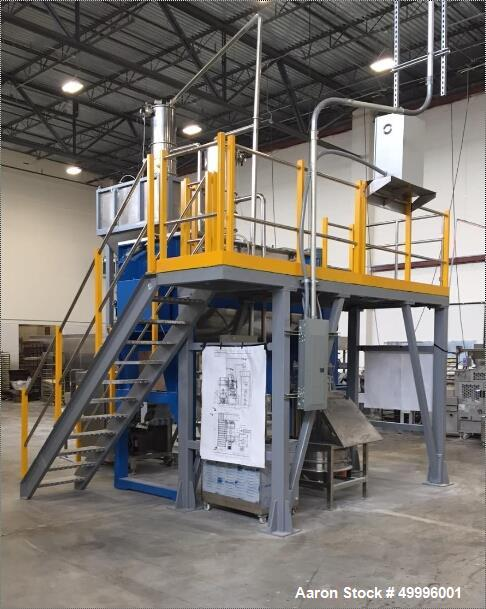 Used Pancake Mix Dry Blend line and Packaging Systems