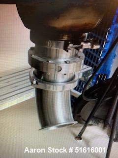 Used-Ribbon Blender, Approximately 30 Cubic Feet Capacity