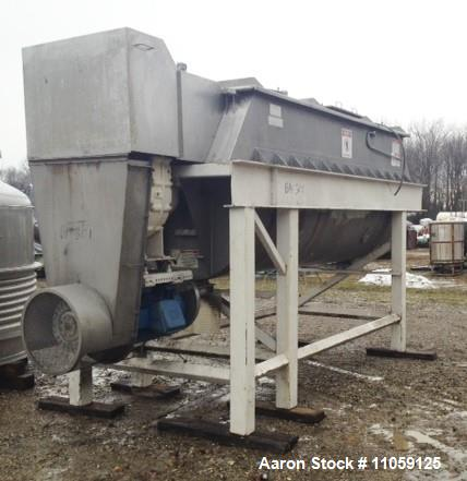 Used- American Process Systems Sanitary Stainless Steel Ribbon Blender